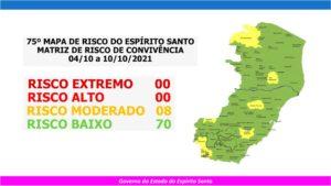 Oito cidades capixabas estão em risco moderado para Covid a partir desta segunda